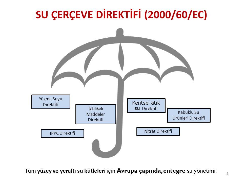 SU ÇERÇEVE DİREKTİFİ (2000/60/EC) 4 Yüzme Suyu Direktifi Tehlikeli Maddeler Direktifi Kentsel atık su Direktifi Kabuklu Su Ürünleri Direktifi Nitrat Direktifi IPPC Direktifi Tüm yüzey ve yeraltı su kütleleri için Avrupa çapında, entegre su yönetimi.