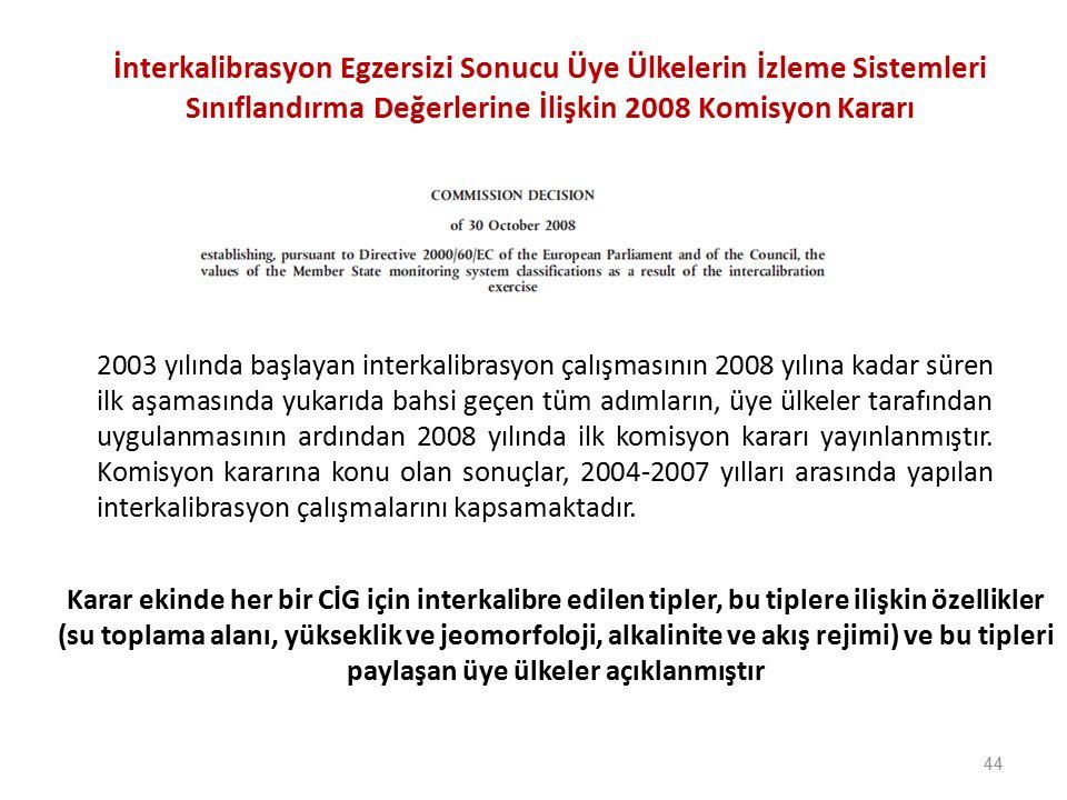 İnterkalibrasyon Egzersizi Sonucu Üye Ülkelerin İzleme Sistemleri Sınıflandırma Değerlerine İlişkin 2008 Komisyon Kararı 2003 yılında başlayan interka