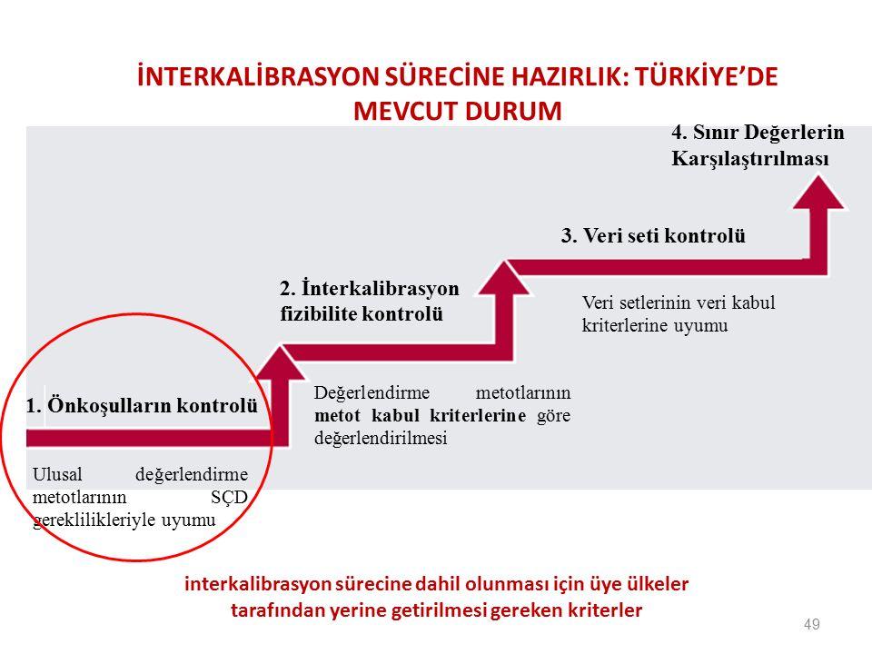 interkalibrasyon sürecine dahil olunması için üye ülkeler tarafından yerine getirilmesi gereken kriterler 49 1. Önkoşulların kontrolü 2. İnterkalibras
