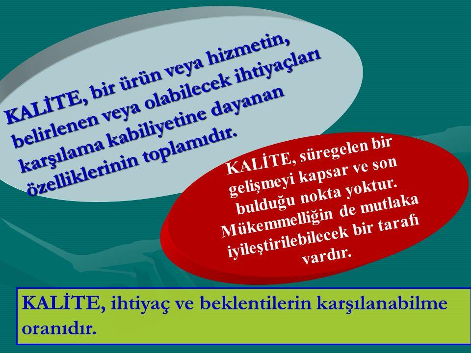 ÖRNEK: Toyota Kalite Politikası Kalite Politikası Toyota Türkiye, TOYOTA nın Türkiye yi de içine alan Avrupa pazarı için üretim merkezidir.