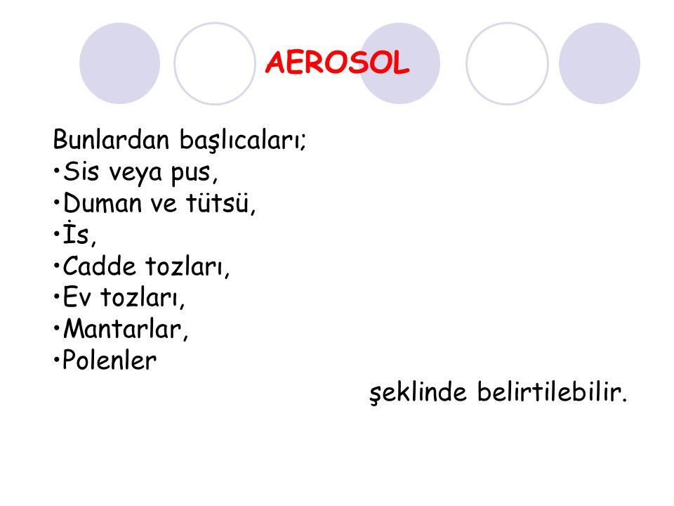 AEROSOL Bunlardan başlıcaları; Sis veya pus, Duman ve tütsü, İs, Cadde tozları, Ev tozları, Mantarlar, Polenler şeklinde belirtilebilir.