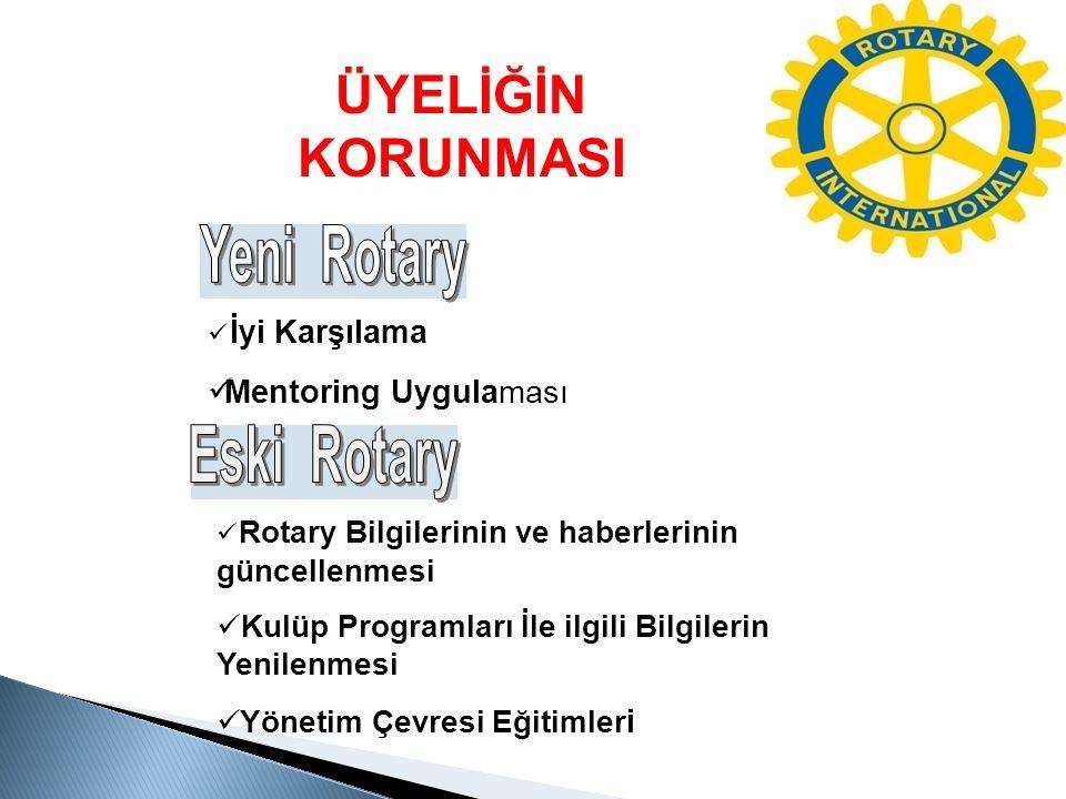İyi Karşılama Mentoring Uygulaması Rotary Bilgilerinin ve haberlerinin güncellenmesi Kulüp Programları İle ilgili Bilgilerin Yenilenmesi Yönetim Çevre