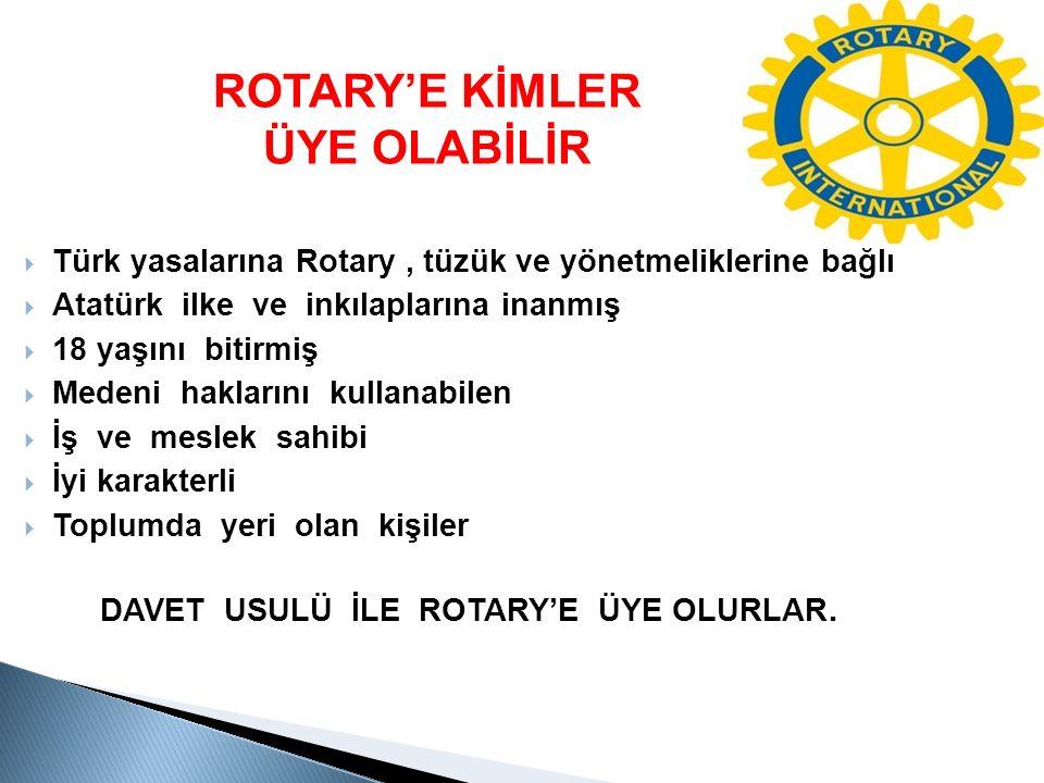  Türk yasalarına Rotary, tüzük ve yönetmeliklerine bağlı  Atatürk ilke ve inkılaplarına inanmış  18 yaşını bitirmiş  Medeni haklarını kullanabilen