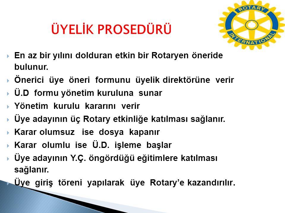  En az bir yılını dolduran etkin bir Rotaryen öneride bulunur.  Önerici üye öneri formunu üyelik direktörüne verir  Ü.D formu yönetim kuruluna suna