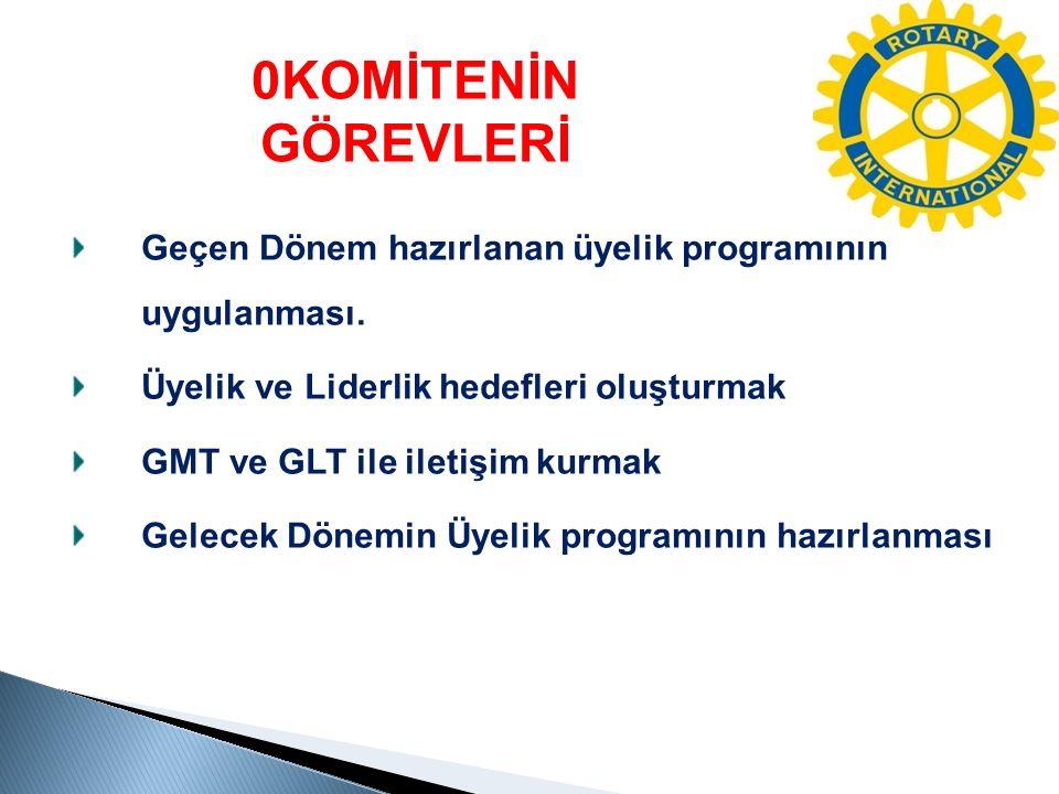 Geçen Dönem hazırlanan üyelik programının uygulanması. Üyelik ve Liderlik hedefleri oluşturmak GMT ve GLT ile iletişim kurmak Gelecek Dönemin Üyelik p