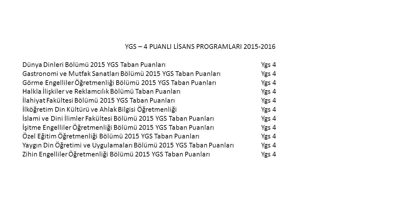 YGS – 4 PUANLI LİSANS PROGRAMLARI 2015-2016 Dünya Dinleri Bölümü 2015 YGS Taban PuanlarıYgs 4 Gastronomi ve Mutfak Sanatları Bölümü 2015 YGS Taban PuanlarıYgs 4 Görme Engelliler Öğretmenliği Bölümü 2015 YGS Taban PuanlarıYgs 4 Halkla İlişkiler ve Reklamcılık Bölümü Taban PuanlarıYgs 4 İlahiyat Fakültesi Bölümü 2015 YGS Taban PuanlarıYgs 4 İlköğretim Din Kültürü ve Ahlak Bilgisi ÖğretmenliğiYgs 4 İslami ve Dini İlimler Fakültesi Bölümü 2015 YGS Taban PuanlarıYgs 4 İşitme Engelliler Öğretmenliği Bölümü 2015 YGS Taban PuanlarıYgs 4 Özel Eğitim Öğretmenliği Bölümü 2015 YGS Taban PuanlarıYgs 4 Yaygın Din Öğretimi ve Uygulamaları Bölümü 2015 YGS Taban PuanlarıYgs 4 Zihin Engelliler Öğretmenliği Bölümü 2015 YGS Taban PuanlarıYgs 4