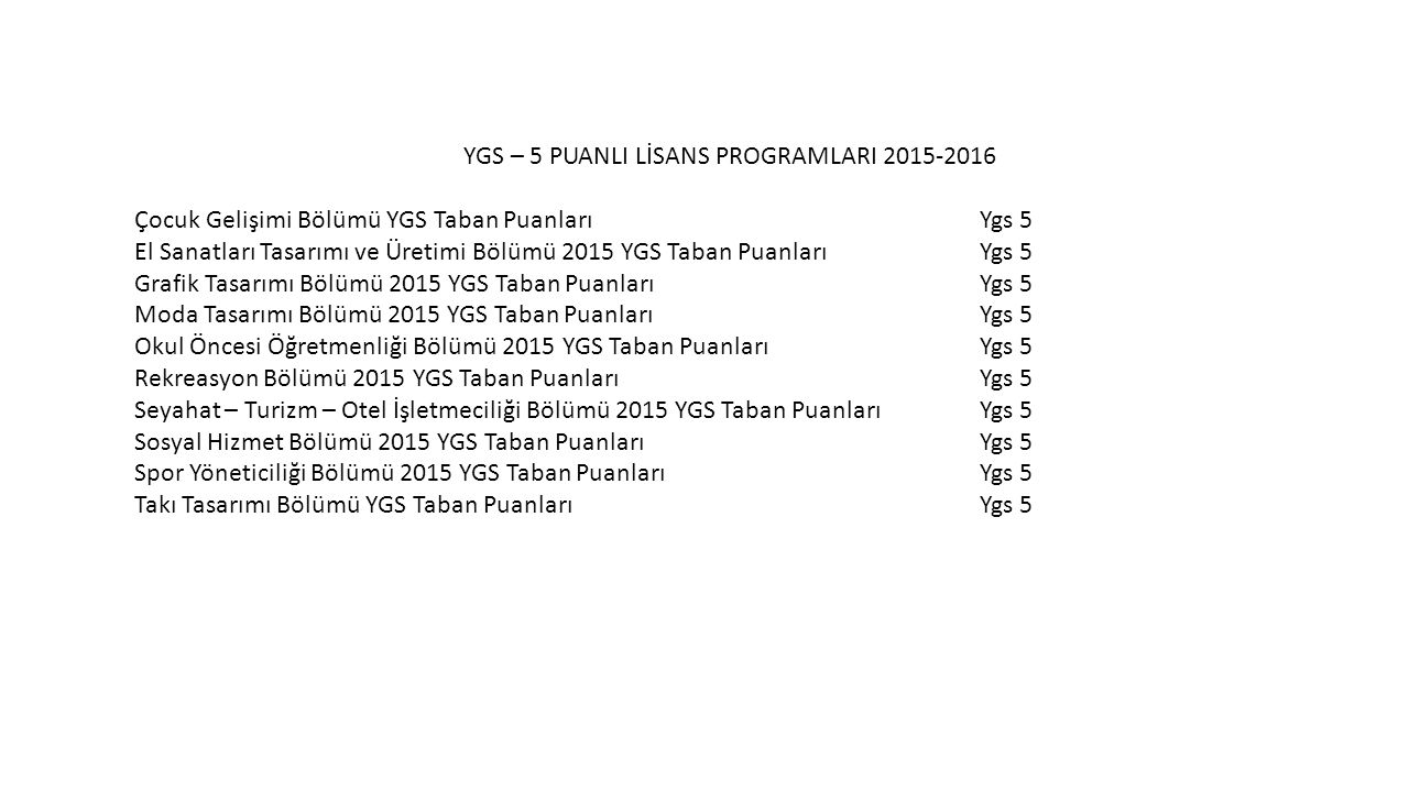 YGS – 5 PUANLI LİSANS PROGRAMLARI 2015-2016 Çocuk Gelişimi Bölümü YGS Taban PuanlarıYgs 5 El Sanatları Tasarımı ve Üretimi Bölümü 2015 YGS Taban Puanl