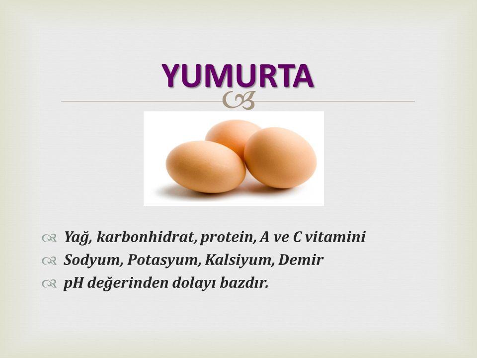   Yağ, karbonhidrat, protein, A ve C vitamini  Sodyum, Potasyum, Kalsiyum, Demir  pH değerinden dolayı bazdır. YUMURTA