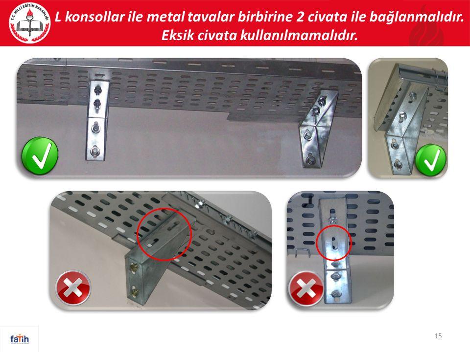L konsollar ile metal tavalar birbirine 2 civata ile bağlanmalıdır. Eksik civata kullanılmamalıdır. 15
