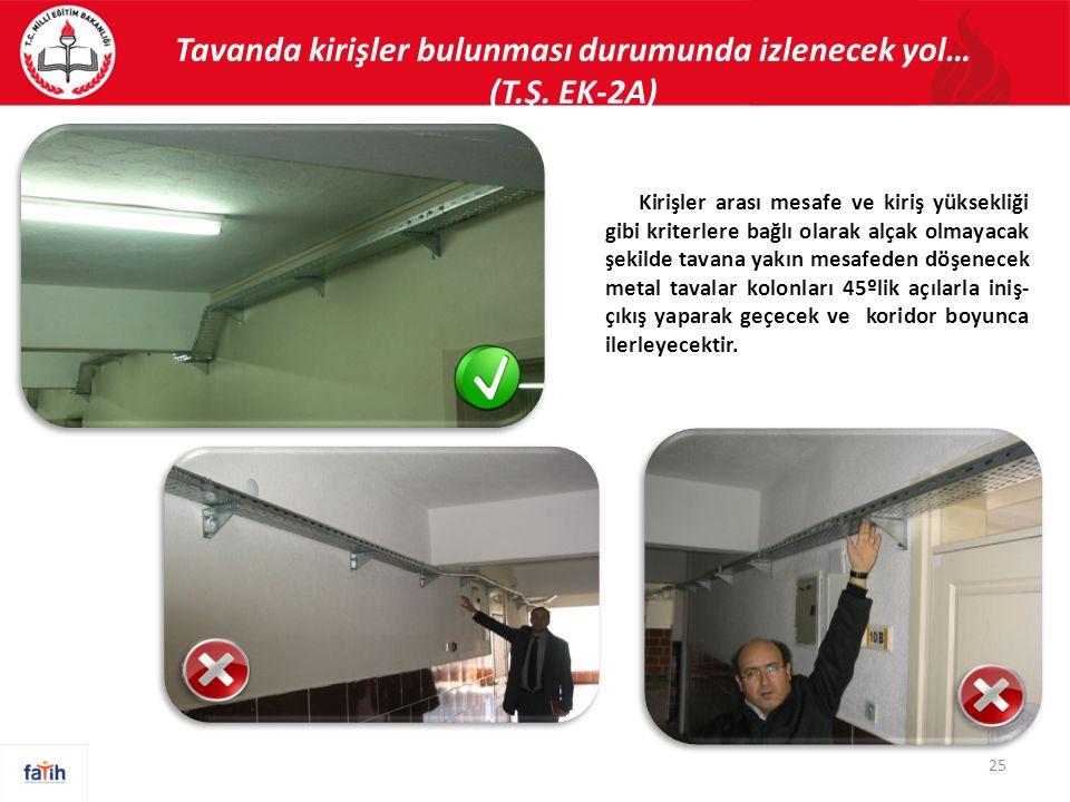25 Tavanda kirişler bulunması durumunda izlenecek yol… (T.Ş. EK-2A) Kirişler arası mesafe ve kiriş yüksekliği gibi kriterlere bağlı olarak alçak olmay