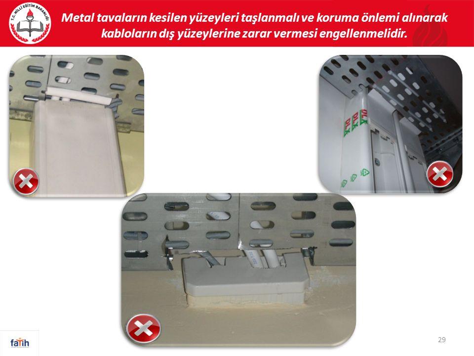 Metal tavaların kesilen yüzeyleri taşlanmalı ve koruma önlemi alınarak kabloların dış yüzeylerine zarar vermesi engellenmelidir. 29
