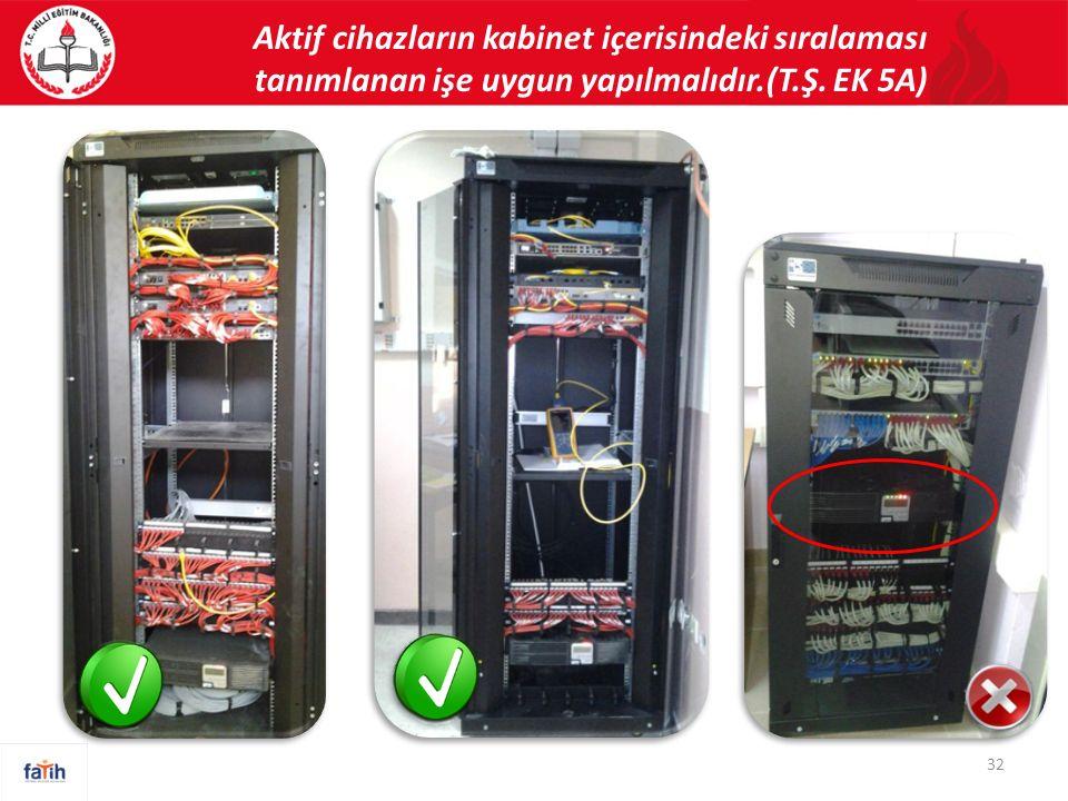 Aktif cihazların kabinet içerisindeki sıralaması tanımlanan işe uygun yapılmalıdır.(T.Ş. EK 5A) 32