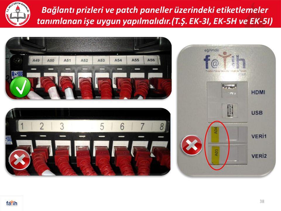 Bağlantı prizleri ve patch paneller üzerindeki etiketlemeler tanımlanan işe uygun yapılmalıdır.(T.Ş. EK-3I, EK-5H ve EK-5I) 38
