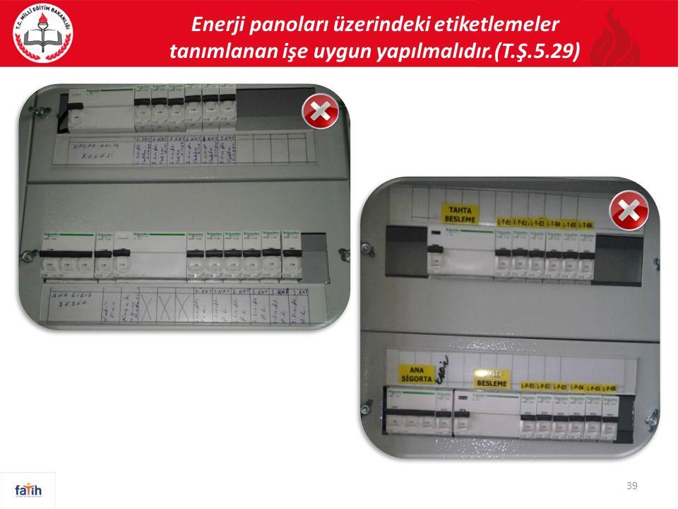 39 Enerji panoları üzerindeki etiketlemeler tanımlanan işe uygun yapılmalıdır.(T.Ş.5.29)