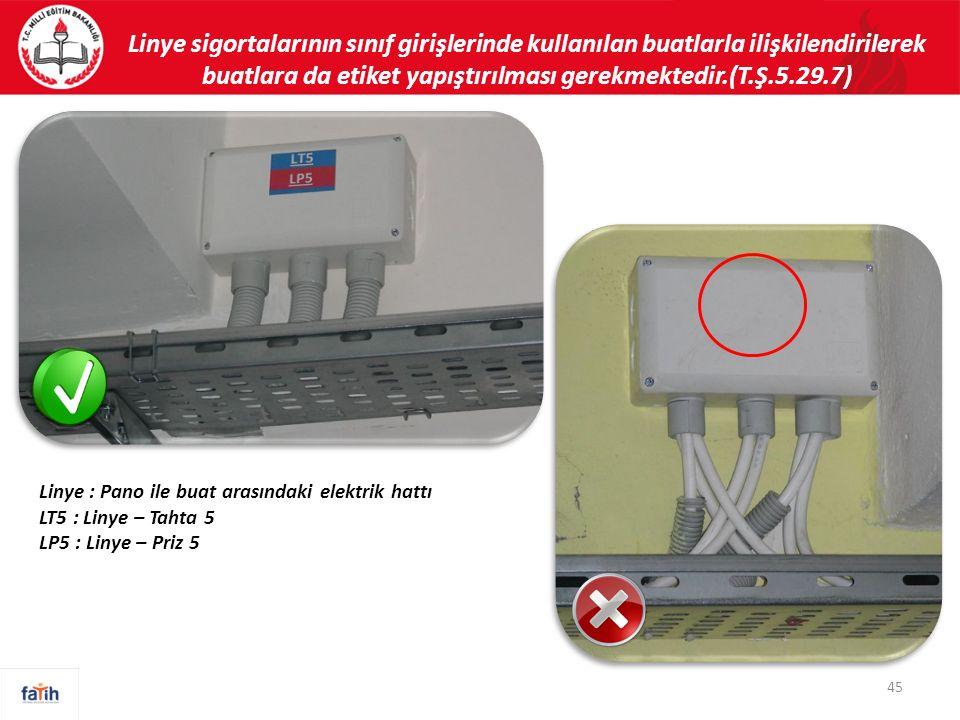 Linye sigortalarının sınıf girişlerinde kullanılan buatlarla ilişkilendirilerek buatlara da etiket yapıştırılması gerekmektedir.(T.Ş.5.29.7) 45 Linye