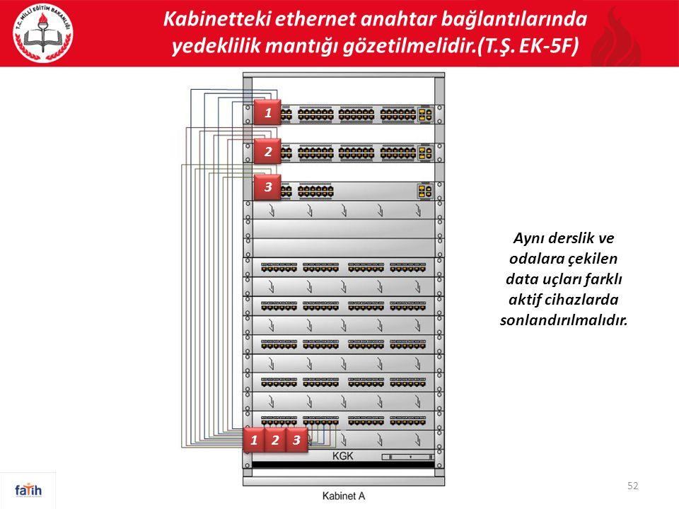 Kabinetteki ethernet anahtar bağlantılarında yedeklilik mantığı gözetilmelidir.(T.Ş. EK-5F) 52 Aynı derslik ve odalara çekilen data uçları farklı akti
