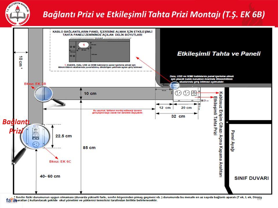 Bağlantı Prizi ve Etkileşimli Tahta Prizi Montajı (T.Ş. EK 6B) 66 Bağlantı Prizi