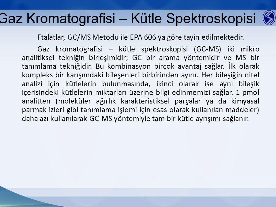 Gaz Kromatografisi – Kütle Spektroskopisi Ftalatlar, GC/MS Metodu ile EPA 606 ya göre tayin edilmektedir. Gaz kromatografisi – kütle spektroskopisi (G