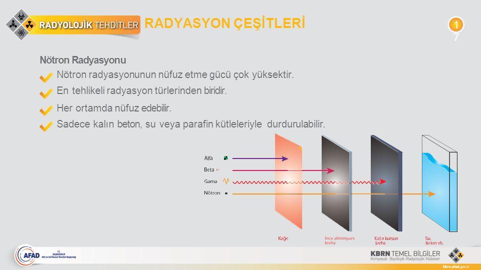 RADYASYON ÇEŞİTLERİ Nötron Radyasyonu Nötron radyasyonunun nüfuz etme gücü çok yüksektir. En tehlikeli radyasyon türlerinden biridir. Her ortamda nüfu