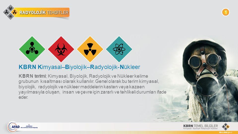 KBRNKimyasal–Biyolojik–Radyolojik-Nükleer KBRN terimi; Kimyasal, Biyolojik, Radyolojik ve Nükleer kelime grubunun kısaltması olarak kullanılır. Genel