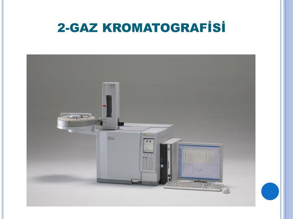 2-GAZ KROMATOGRAFİSİ
