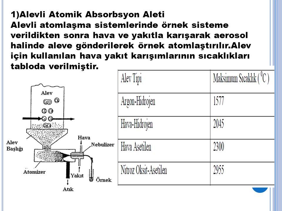 1)Alevli Atomik Absorbsyon Aleti Alevli atomlaşma sistemlerinde örnek sisteme verildikten sonra hava ve yakıtla karışarak aerosol halinde aleve gönderilerek örnek atomlaştırılır.Alev için kullanılan hava yakıt karışımlarının sıcaklıkları tabloda verilmiştir.