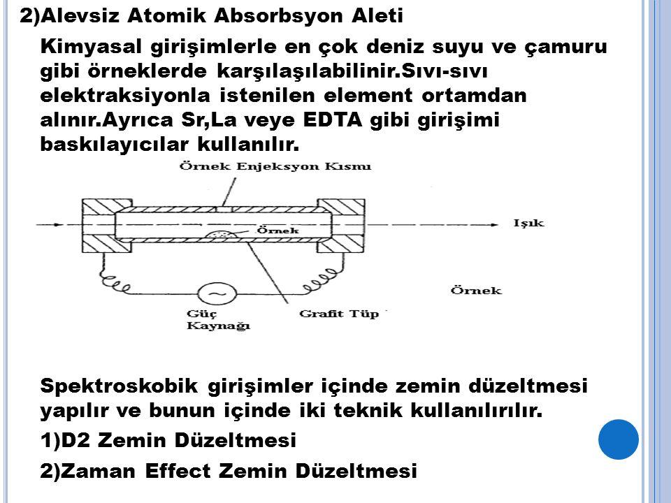2)Alevsiz Atomik Absorbsyon Aleti Kimyasal girişimlerle en çok deniz suyu ve çamuru gibi örneklerde karşılaşılabilinir.Sıvı-sıvı elektraksiyonla istenilen element ortamdan alınır.Ayrıca Sr,La veye EDTA gibi girişimi baskılayıcılar kullanılır.