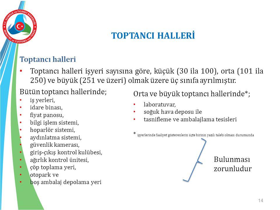 TOPTANCI HALLERİ 14 Toptancı halleri Toptancı halleri işyeri sayısına göre, küçük (30 ila 100), orta (101 ila 250) ve büyük (251 ve üzeri) olmak üzere üç sınıfa ayrılmıştır.