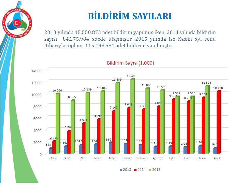 BİLDİRİM SAYILARI 2013 yılında 15.550.873 adet bildirim yapılmış iken, 2014 yılında bildirim sayısı 84.275.984 adede ulaşmıştır.