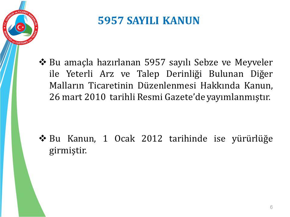 5957 SAYILI KANUN  Bu amaçla hazırlanan 5957 sayılı Sebze ve Meyveler ile Yeterli Arz ve Talep Derinliği Bulunan Diğer Malların Ticaretinin Düzenlenmesi Hakkında Kanun, 26 mart 2010 tarihli Resmi Gazete'de yayımlanmıştır.