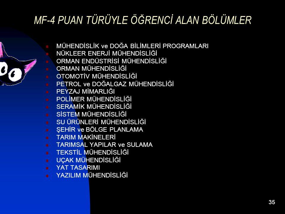 35 MF-4 PUAN TÜRÜYLE ÖĞRENCİ ALAN BÖLÜMLER MÜHENDİSLİK ve DOĞA BİLİMLERİ PROGRAMLARI NÜKLEER ENERJİ MÜHENDİSLİĞİ ORMAN ENDÜSTRİSİ MÜHENDİSLİĞİ ORMAN MÜHENDİSLİĞİ OTOMOTİV MÜHENDİSLİĞİ PETROL ve DOĞALGAZ MÜHENDİSLİĞİ PEYZAJ MİMARLIĞI POLİMER MÜHENDİSLİĞİ SERAMİK MÜHENDİSLİĞİ SİSTEM MÜHENDİSLİĞİ SU ÜRÜNLERİ MÜHENDİSLİĞİ ŞEHİR ve BÖLGE PLANLAMA TARIM MAKİNELERİ TARIMSAL YAPILAR ve SULAMA TEKSTİL MÜHENDİSLİĞİ UÇAK MÜHENDİSLİĞİ YAT TASARIMI YAZILIM MÜHENDİSLİĞİ