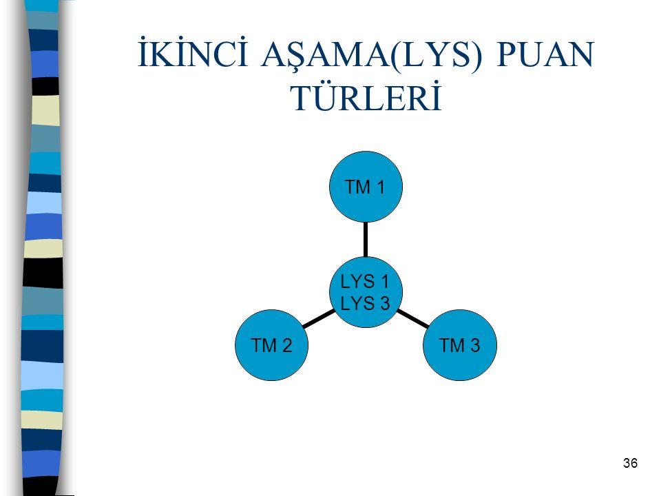 36 İKİNCİ AŞAMA(LYS) PUAN TÜRLERİ LYS 1 LYS 3 TM 1TM 3TM 2