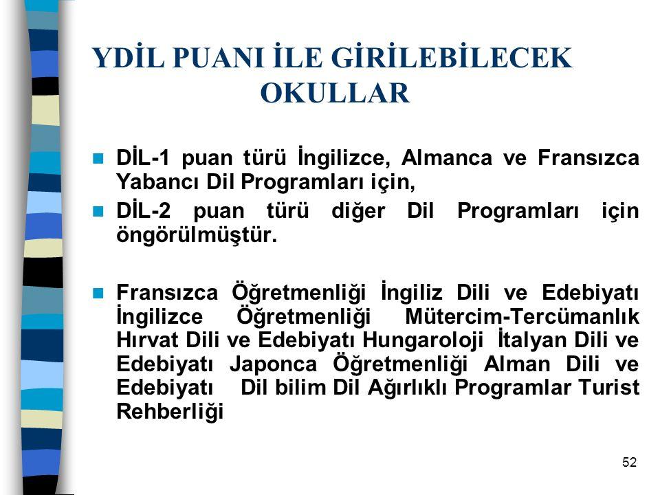 52 YDİL PUANI İLE GİRİLEBİLECEK OKULLAR DİL-1 puan türü İngilizce, Almanca ve Fransızca Yabancı Dil Programları için, DİL-2 puan türü diğer Dil Programları için öngörülmüştür.