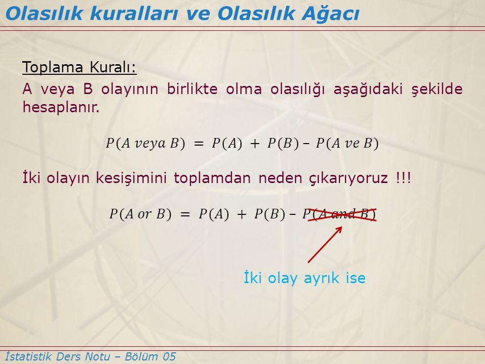 İstatistik Ders Notu – Bölüm 05 Olasılık kuralları ve Olasılık Ağacı İki olay ayrık ise