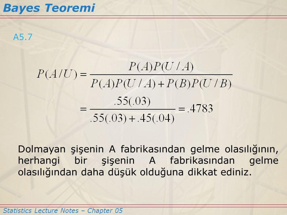 A5.7 Statistics Lecture Notes – Chapter 05 Bayes Teoremi Dolmayan şişenin A fabrikasından gelme olasılığının, herhangi bir şişenin A fabrikasından gel