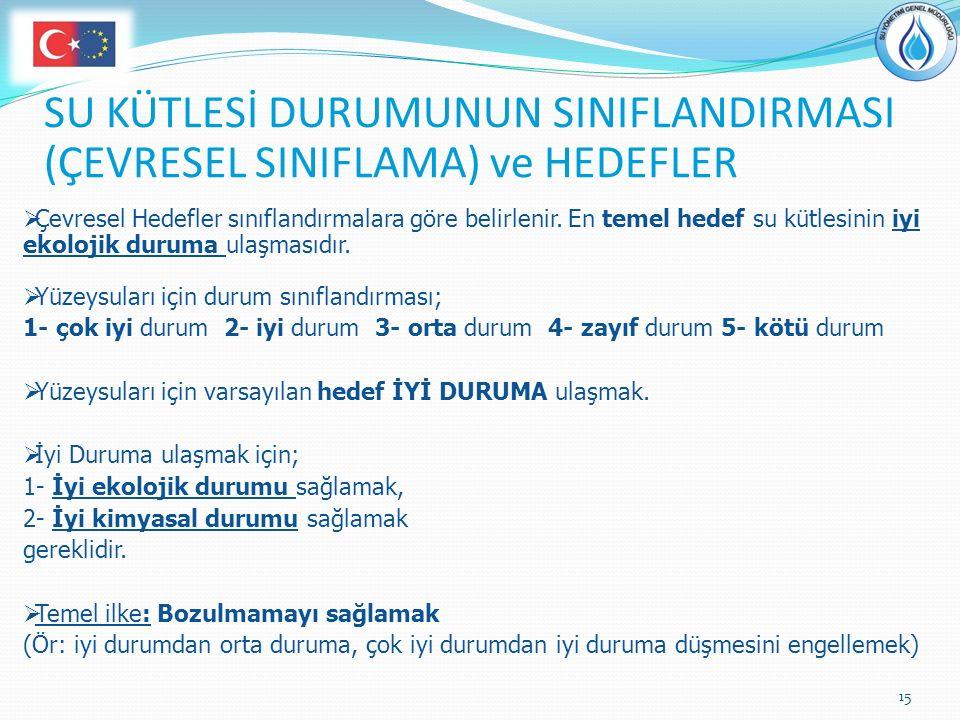 SU KÜTLESİ DURUMUNUN SINIFLANDIRMASI (ÇEVRESEL SINIFLAMA) ve HEDEFLER  Çevresel Hedefler sınıflandırmalara göre belirlenir. En temel hedef su kütlesi
