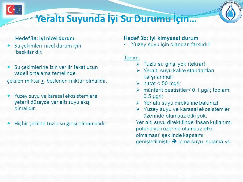 25 Yeraltı Suyunda İyi Su Durumu İçin… Hedef 3a: iyi nicel durum Su çekimleri nicel durum için 'baskılar'dır. Su çekimlerine izin verilir fakat uzun v