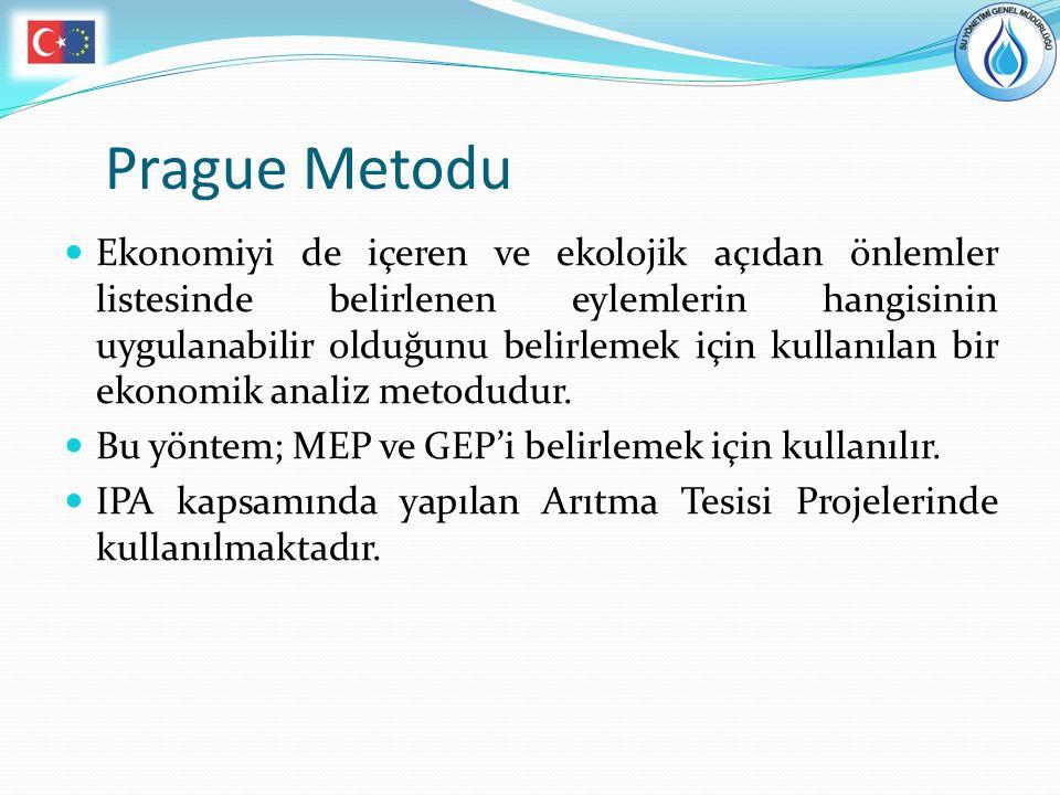 Prague Metodu Ekonomiyi de içeren ve ekolojik açıdan önlemler listesinde belirlenen eylemlerin hangisinin uygulanabilir olduğunu belirlemek için kulla