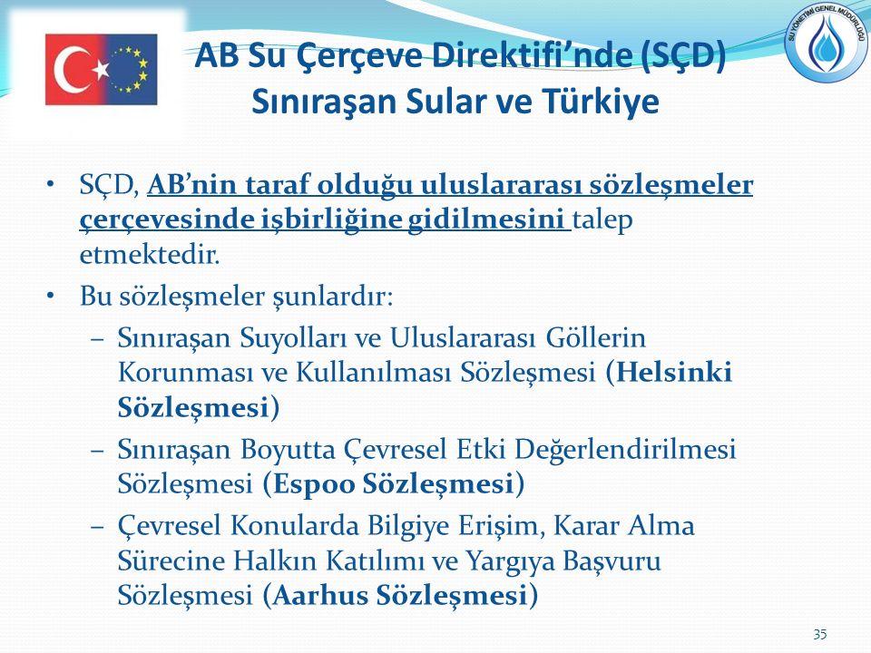 AB Su Çerçeve Direktifi'nde (SÇD) Sınıraşan Sular ve Türkiye SÇD, AB'nin taraf olduğu uluslararası sözleşmeler çerçevesinde işbirliğine gidilmesini ta