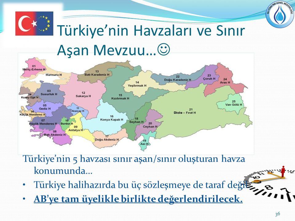 Türkiye'nin 5 havzası sınır aşan/sınır oluşturan havza konumunda… Türkiye halihazırda bu üç sözleşmeye de taraf değil. AB'ye tam üyelikle birlikte değ