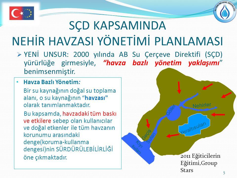 """SÇD KAPSAMINDA NEHİR HAVZASI YÖNETİMİ PLANLAMASI 5  YENİ UNSUR: 2000 yılında AB Su Çerçeve Direktifi (SÇD) yürürlüğe girmesiyle, """"havza bazlı yönetim"""