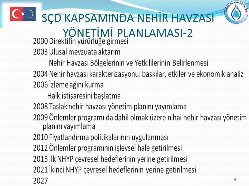 SÇD KAPSAMINDA NEHİR HAVZASI YÖNETİMİ PLANLAMASI-2 6