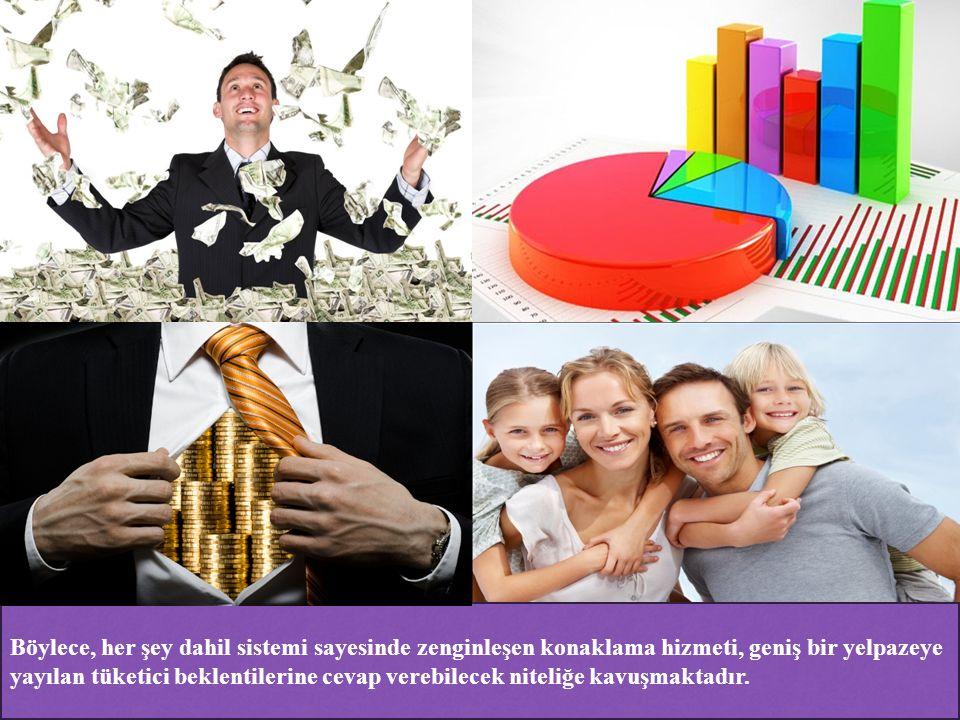 Böylece, her şey dahil sistemi sayesinde zenginleşen konaklama hizmeti, geniş bir yelpazeye yayılan tüketici beklentilerine cevap verebilecek niteliğe kavuşmaktadır.