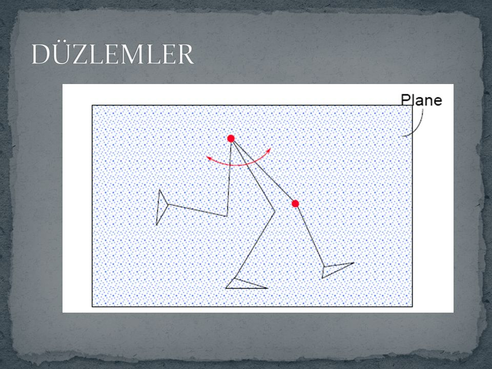 Axis verticalis/Longitudinal eksen: Baştan ayaklara doğru düşey inen, yere dik eksendir.