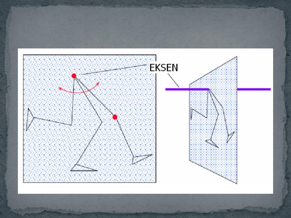 Ayak Bileği Eklemi Ayak Bileği plantar flexion Ayak Bileği dorsal flexion Ayak Bileği inversion Ayak Bileği eversion