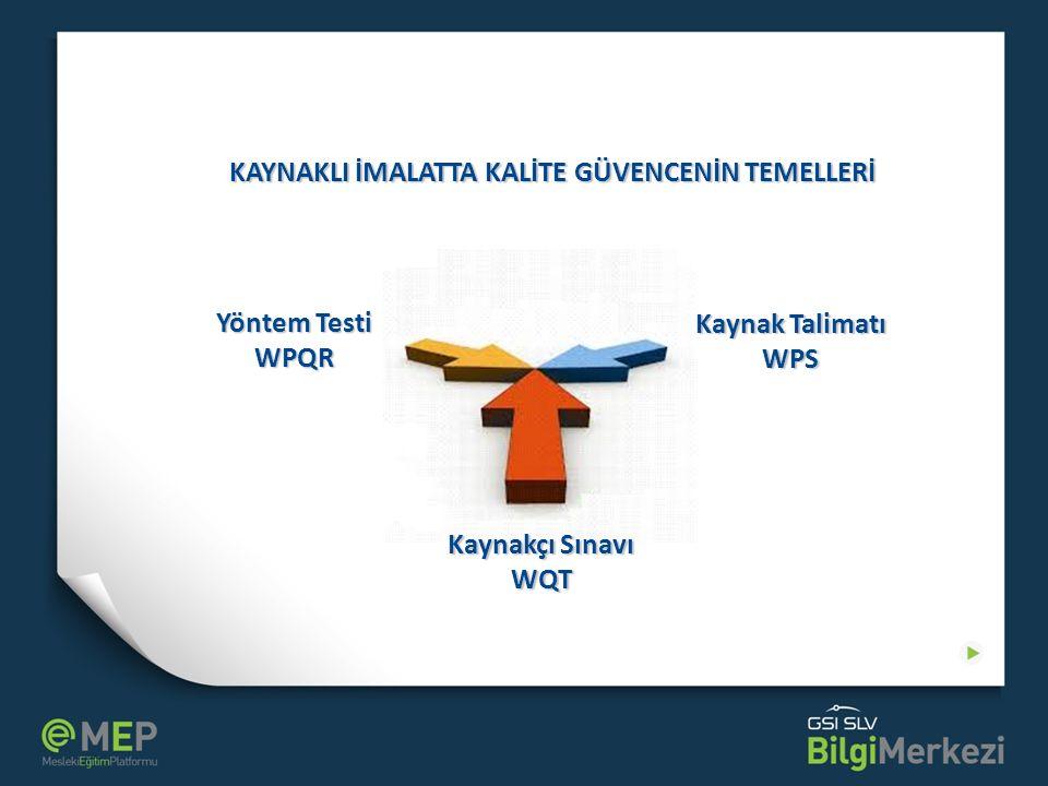 KAYNAKLI İMALATTA KALİTE GÜVENCENİN TEMELLERİ Yöntem Testi WPQR Kaynak Talimatı WPS Kaynakçı Sınavı WQT