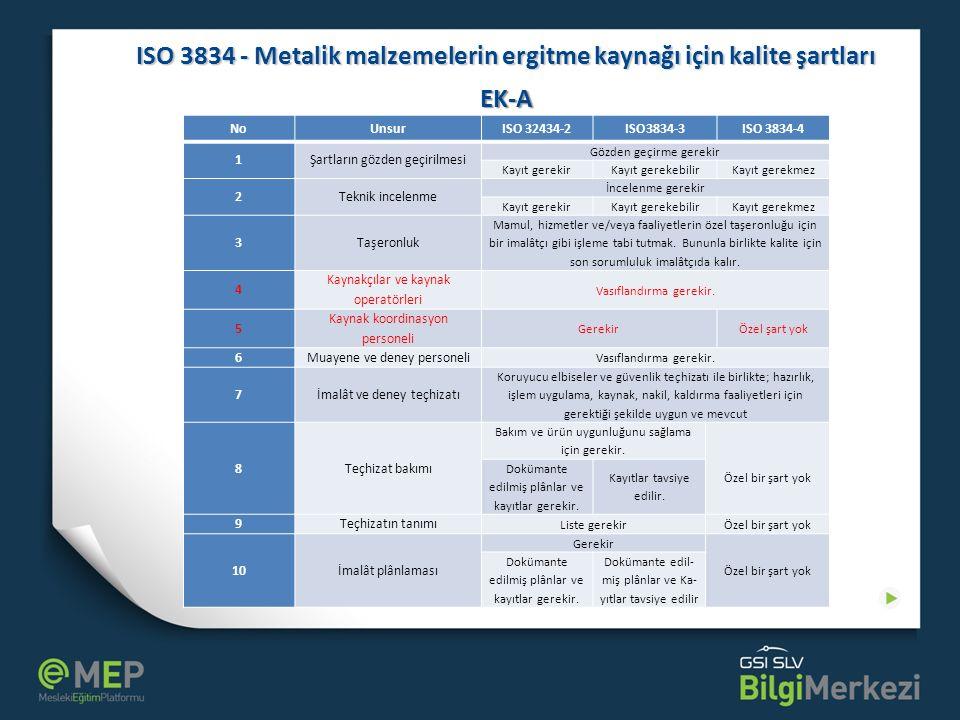 ISO 3834 - Metalik malzemelerin ergitme kaynağı için kalite şartları EK-A NoUnsurISO 32434-2ISO3834-3ISO 3834-4 1Şartların gözden geçirilmesi Gözden g