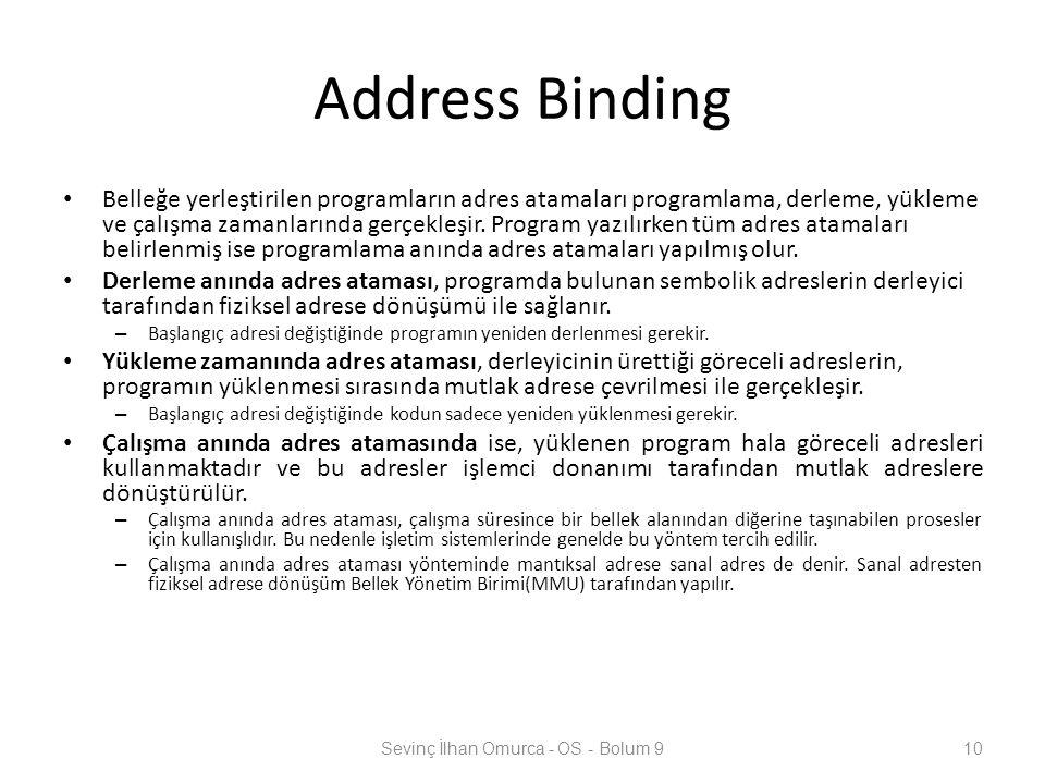Address Binding Belleğe yerleştirilen programların adres atamaları programlama, derleme, yükleme ve çalışma zamanlarında gerçekleşir. Program yazılırk