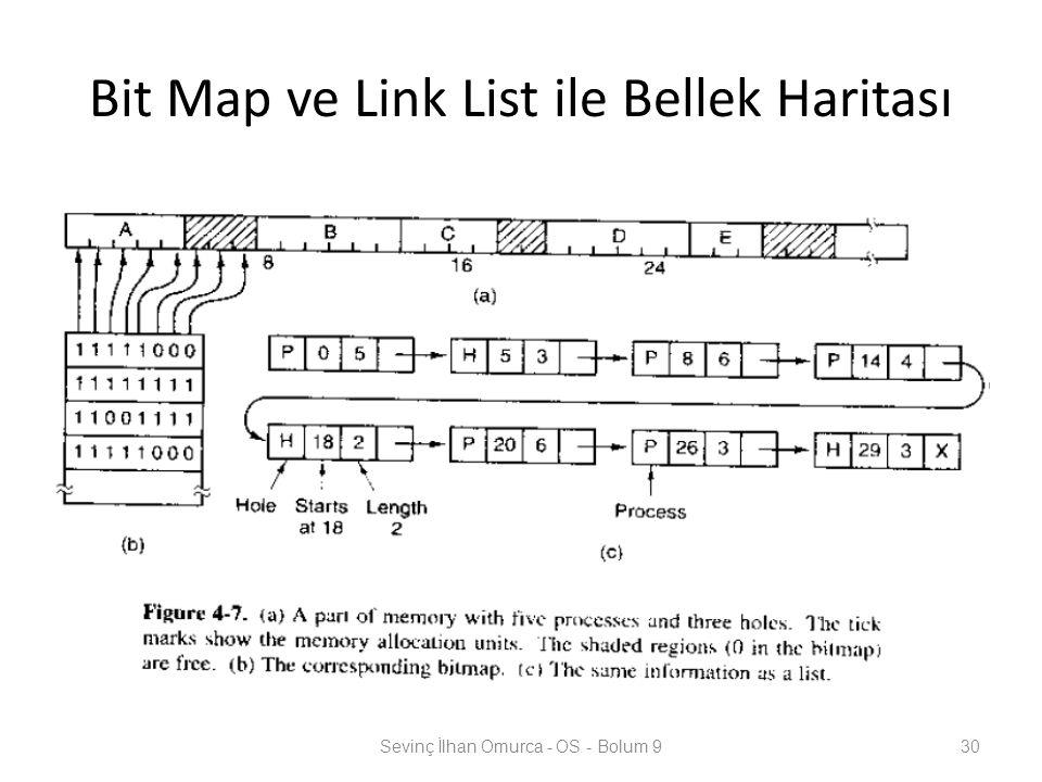 Bit Map ve Link List ile Bellek Haritası Sevinç İlhan Omurca - OS - Bolum 930