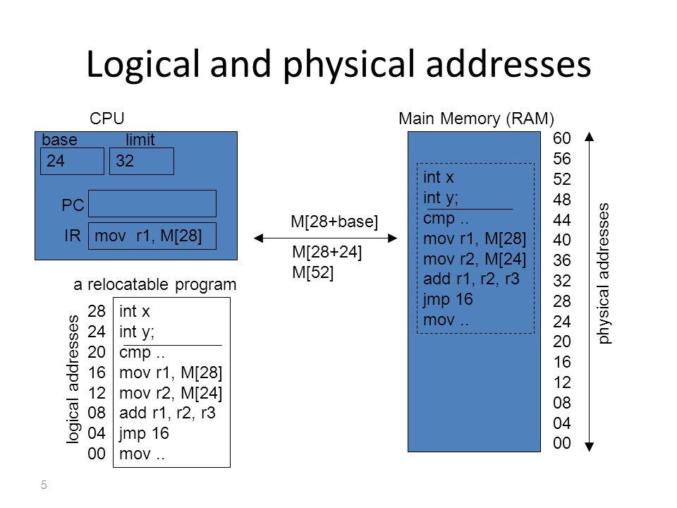 Bellek Yerleşim Şemaları Ana bellek, OS ve user proseslere uyum sağlamalıdır.